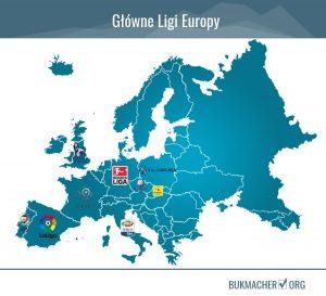 Główne ligi europejskie piłki nożnej mapa
