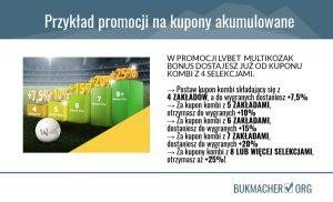 przykład promocji na kupony akumulowane