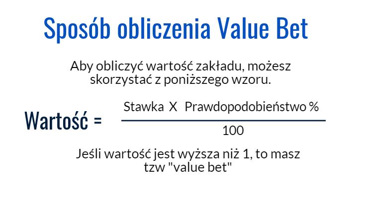 Strategia obstawiania zakładów - Value Bet